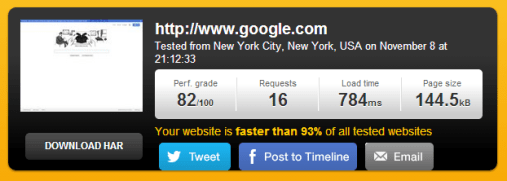 Page speed test with Pingdom
