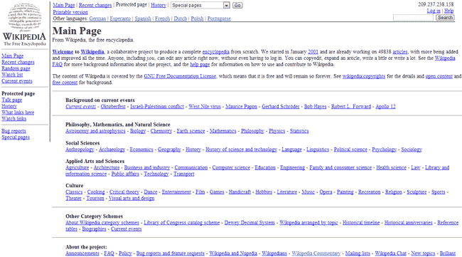 Wikipedia as looked in the year 2000