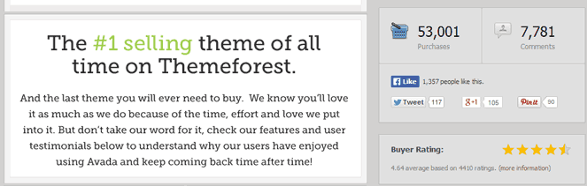 best way to sell WordPress themes