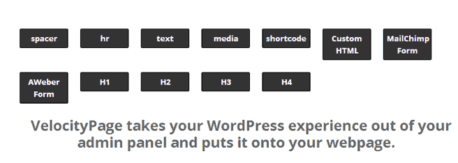 How to Edit WordPress Themes without Coding