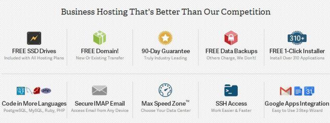 Free WordPress Installation Service