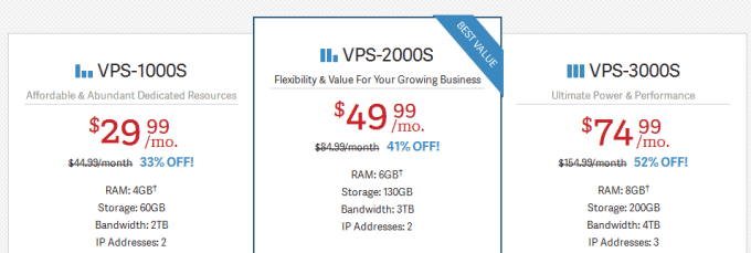 Cheap VPS Hosting with cPanel
