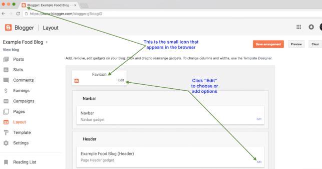 Blogger.com-dashboard