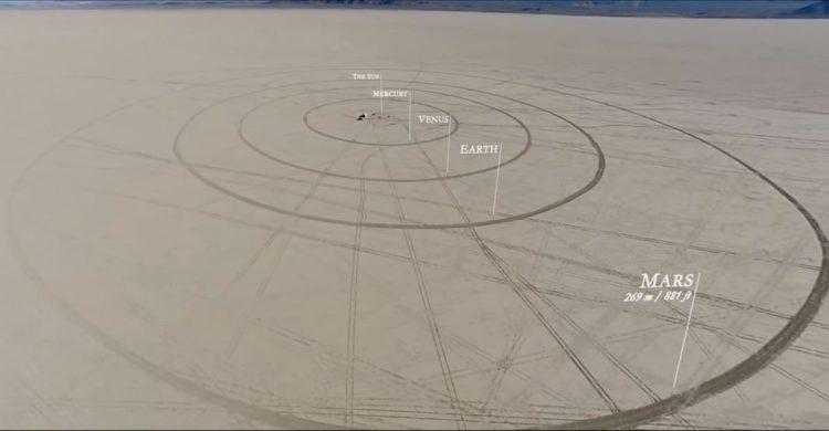 systeme solaire désert nevada mars échelle