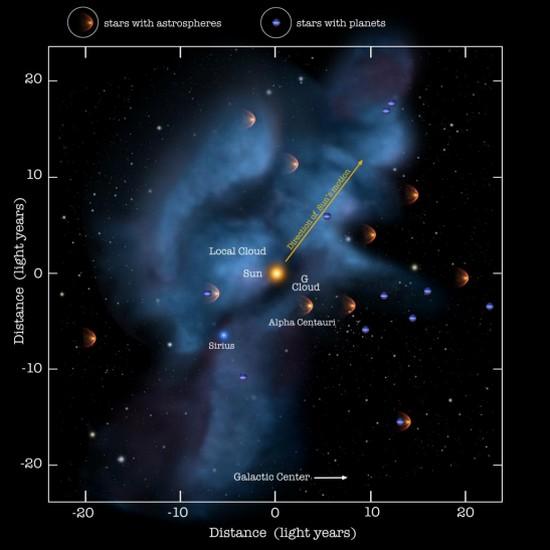etoiles exoplanetes systeme solaire années lumière
