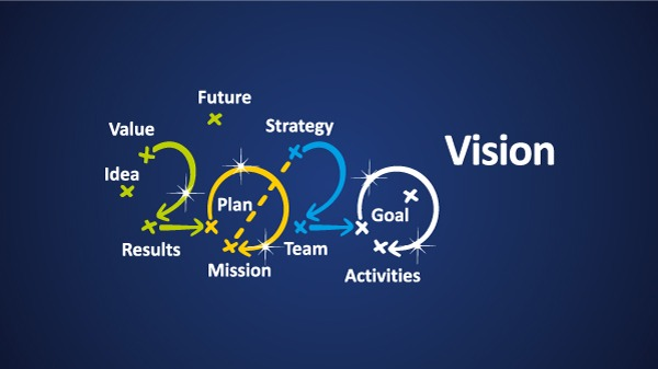 A new decade, new opportunities….