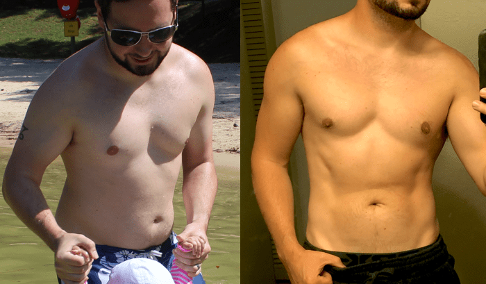 Kinobody before and after transformation