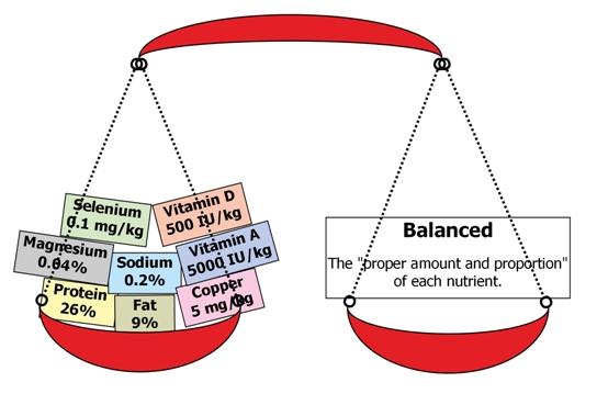 BalancedMin