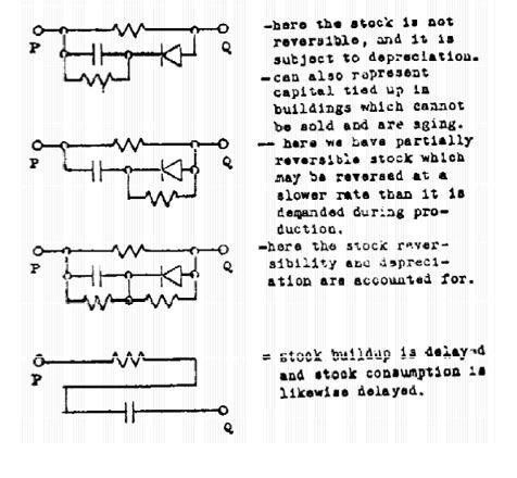Diagram 14b