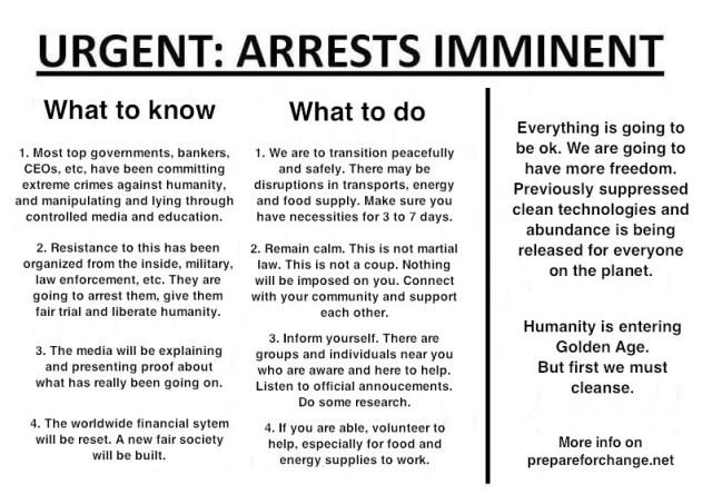 Arrestcard