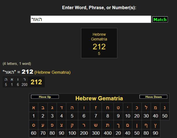 21212