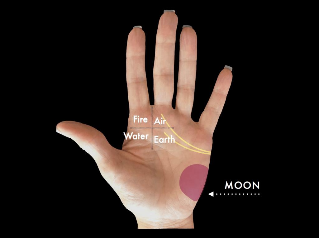 Earth & Air Heart Line