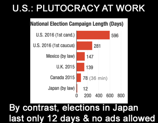 national-election-campaign-length-days-_chartbuilder-5-_custom-e361b32fbf266cf666c4b4c03c8bdbd2a6a24aeb-s400-c85