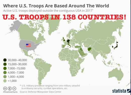 US Troops 2016