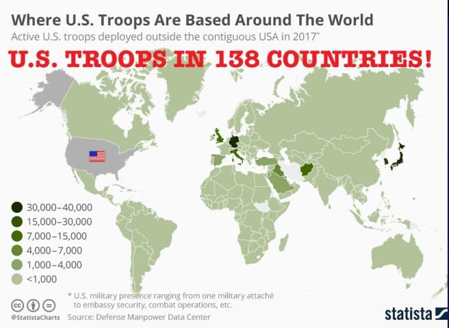 US Troops 2016