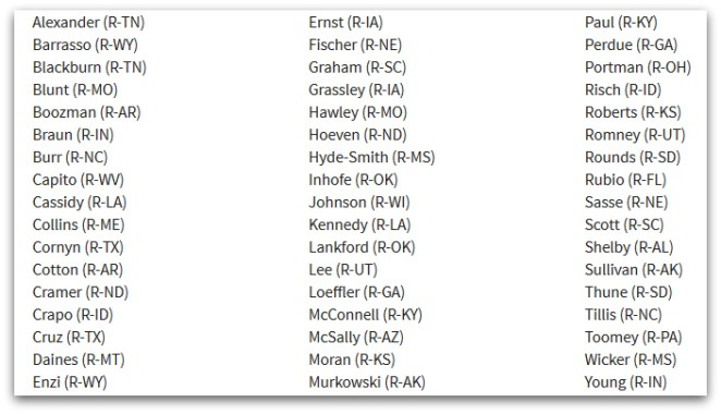 Republicans voting against expanded paid leave during COVID-19 outbreak