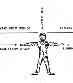 EXCLUSIVE: CIA Psychologist's Notes Reveal True Purpose