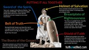 Armor of God Explained