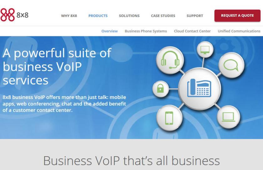8x8 Services5 Business Class Voice Service