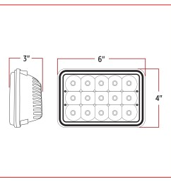 4 x 6 economy led headlight combination high low beam 3000 lumens  [ 1200 x 1200 Pixel ]