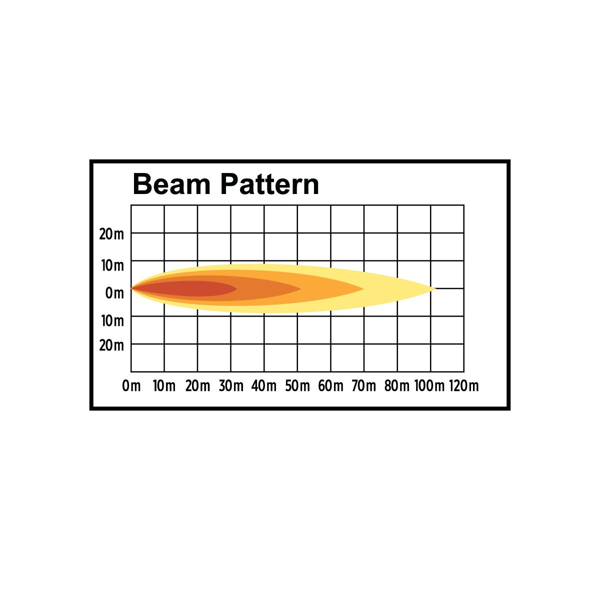4 Standard Led Work Lamp Spot Beam