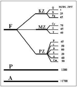 геохронологическая_шкала.jpg