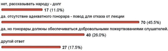 121_lecture-poll-1