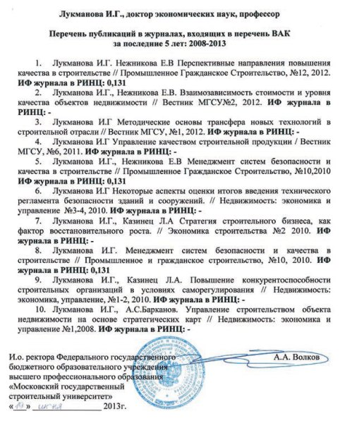 Перечень публикаций Лукмановой И.Г.