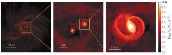 Моделирование слияния галактик.  В центре получившейся структуры затем возникнет сверхмассивная черная дыра (из статьи Mayer et al. 1411.5683)
