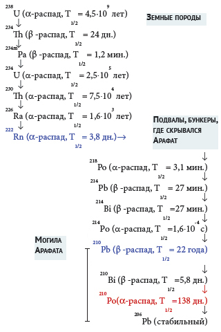 Схема к статье Б. Жуйкова