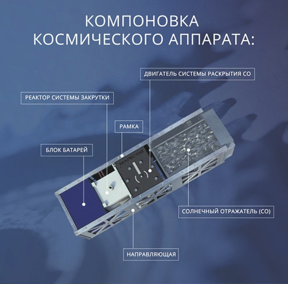 Изображение с сайта boomstarter.ru