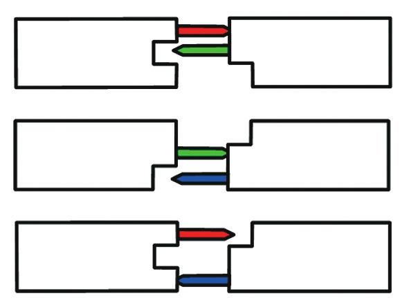 Рис. 4. Нетранзитивные «гуляй-башни» (пластмассовые параллелепипеды с вырезанными передними фигурными профилями и вставленными в отверстия цветными маркерами). Гуляй-башня с красным маркером ставит метку на гуляй-башне с зеленым маркером, оставаясь для той неуязвимой; гуляй-башня с зеленым маркером ставит метку на гуляй-башне с синим маркером (но не наоборот), а гуляй-башня с синим маркером — на гуляй-башне с красным маркером (но не наоборот)