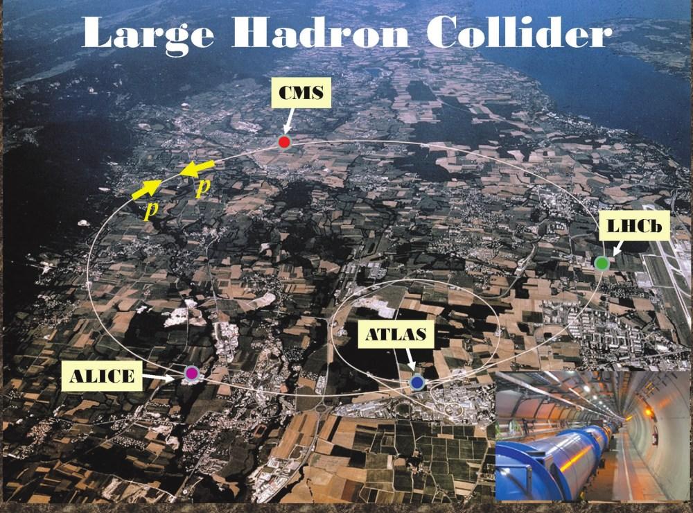 Рис. 5. Схема Большого адронного коллайдера (фото с сайта cds.cern.ch)