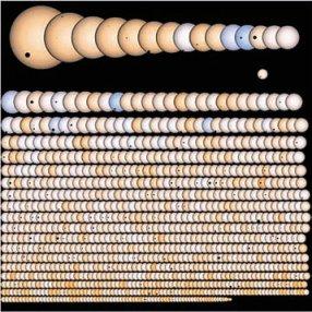 http://flyingsinger.blogspot.com/2011/03/amazing-kepler-exoplanet-graphic.html