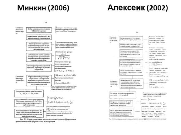 Сравнение диссертаций Минкина и Алексеика. Слайд 24