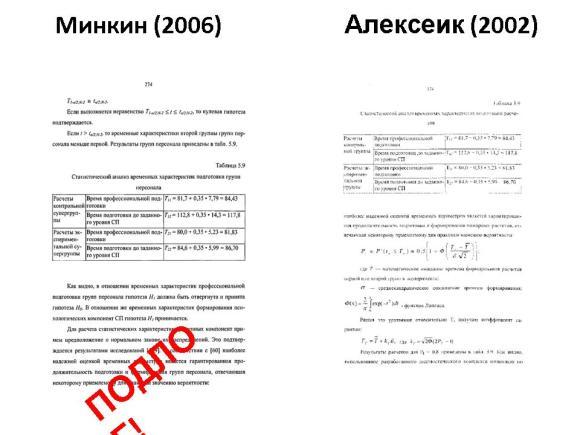 Сравнение диссертаций Минкина и Алексеика. Слайд 27