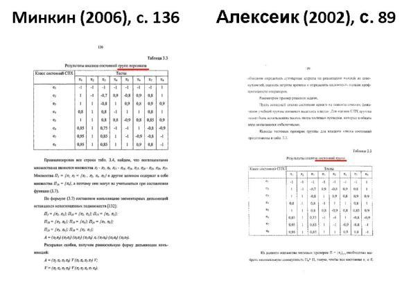 Сравнение диссертаций Минкина и Алексеика. Слайд 8