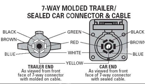 pollak 7 way wiring diagram wiring diagram pollak wiring diagram electronic circuit