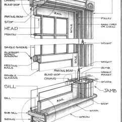 Sun Diagram Elevation 1997 Honda Crv Fuse Box Window 411