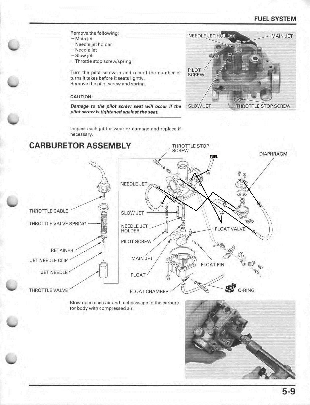 Honda Rancher 350 Carburetor Diagram : honda, rancher, carburetor, diagram, Routing, Honda, Forum