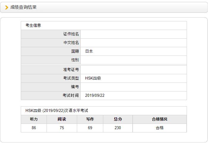 中国語勉強法の成果