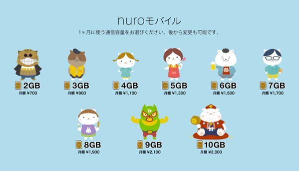 nuro-image02