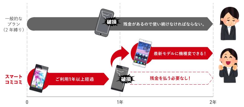 smart-komikomi01
