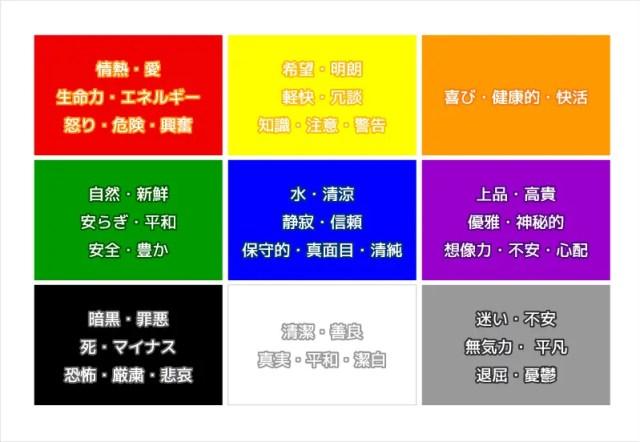 色が与えるイメージ
