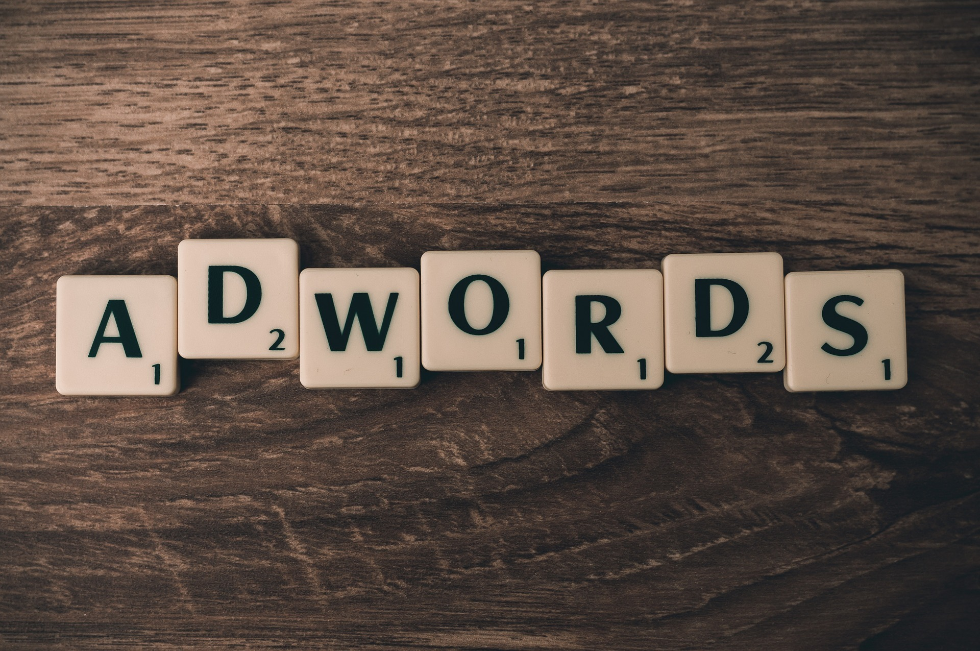 Understanding Google Adwords in 2020