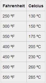 fahrenheit-celsius