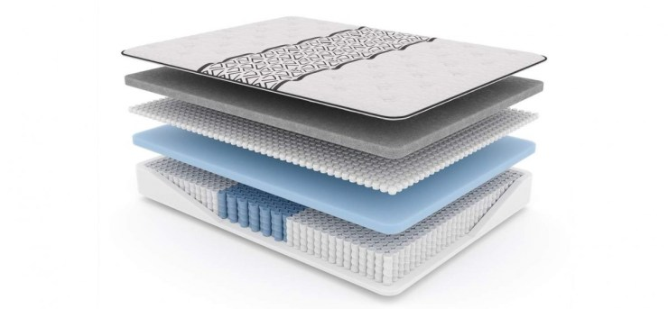 Try Any Mattress of Your Choice RISK-FREE @ Home W/ Free Delivery Diamond_Transformation_Layers_2390x1105_1512x-1024x474 Diamond Transformation Mattress Review ($100 off)