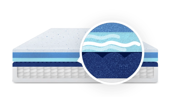 Try Any Mattress of Your Choice RISK-FREE @ Home W/ Free Delivery breathable-royal-hybrid_600x Puffy Royal Hybrid Mattress ($300 off + free pillow -  Winter Sale)