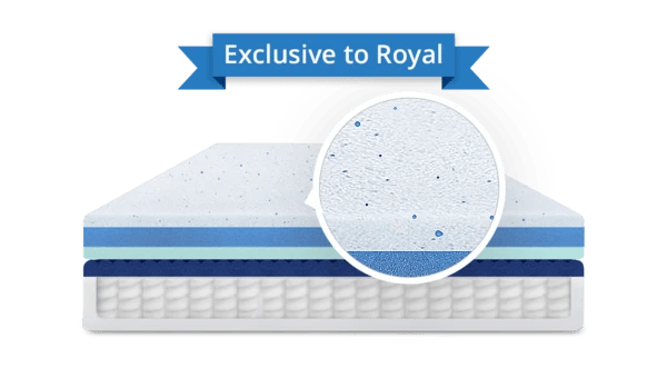 Try Any Mattress of Your Choice RISK-FREE @ Home W/ Free Delivery infused_cooling_beads-royal-hybrid_600x Puffy Royal Hybrid Mattress ($300 off + free pillow -  Winter Sale)