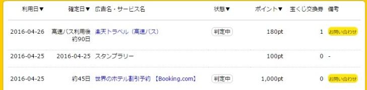 ハピタスでbooking.comに予約!1000円ゲット